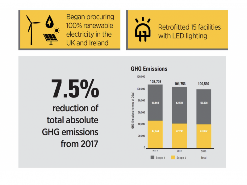 Finning renewable electricity