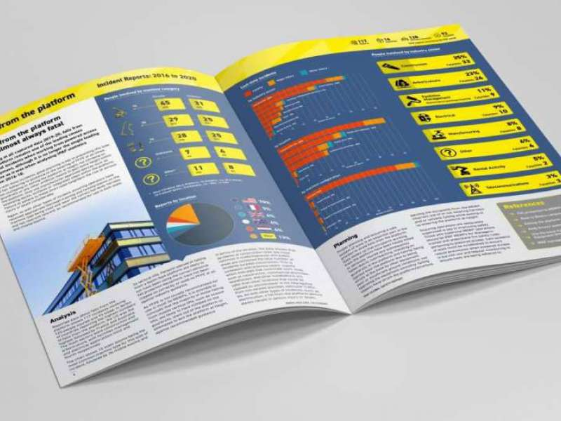 IPAF Global Safety Report