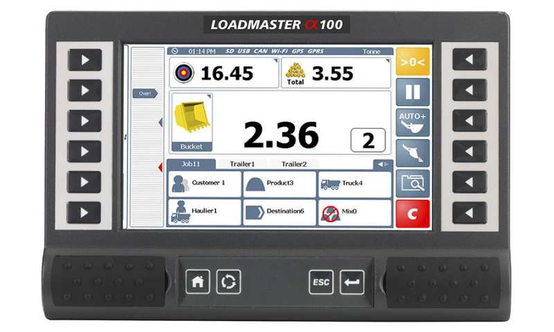 RDS Loadmaster a100