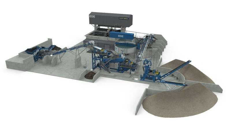 New CDE waste-recycling plant for Scott Bros